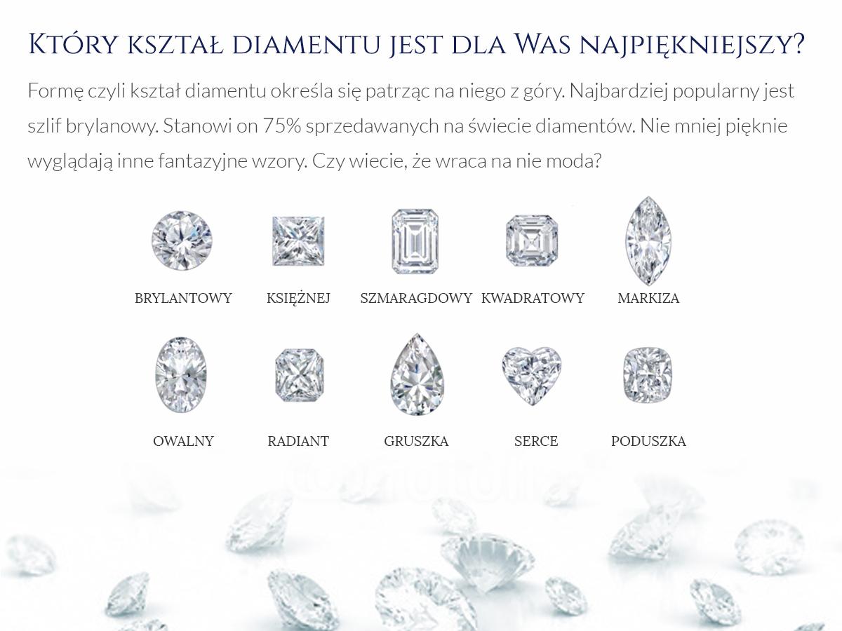 rodzaje szlifów diamentó