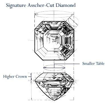Asscher cut